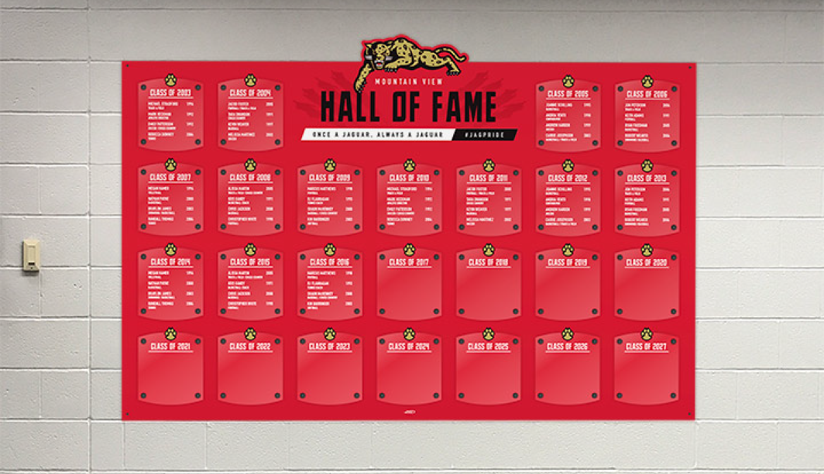 Getting-Started-with-a-Hall-of-Fame