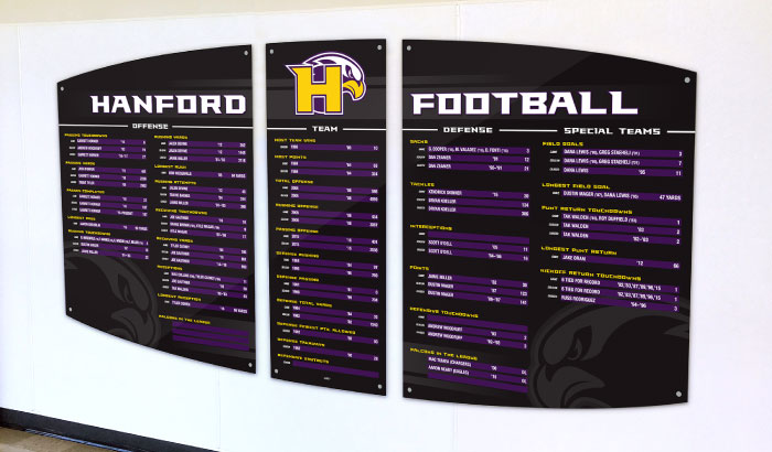 Hanford-Football-Blog.jpg