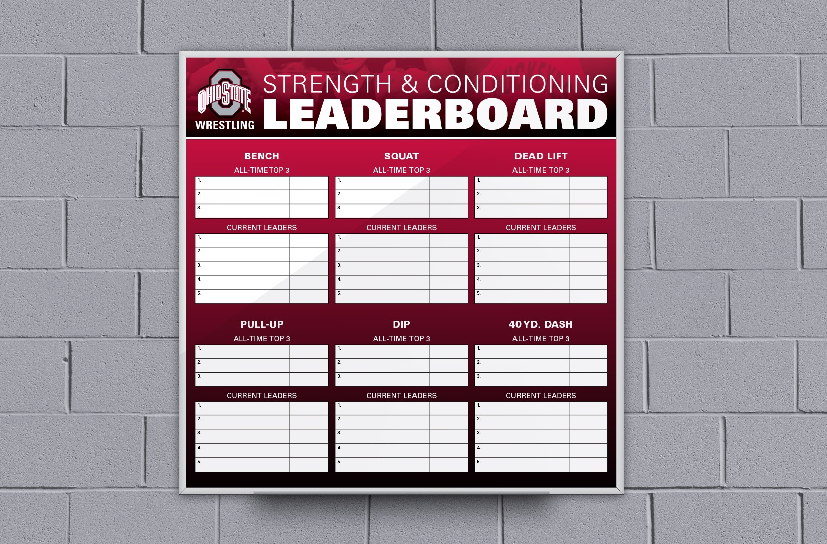 Ohio_State_Strength_Board_Sample
